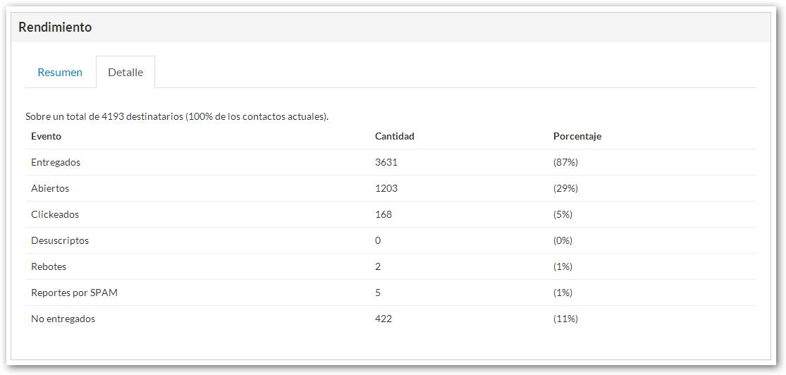 37-stats-rendimiento-detalle